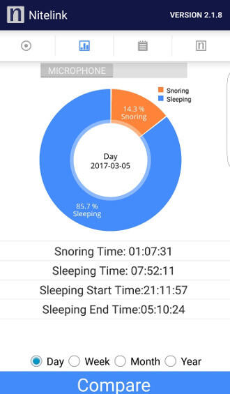 NiteLink App Snoring Statistics